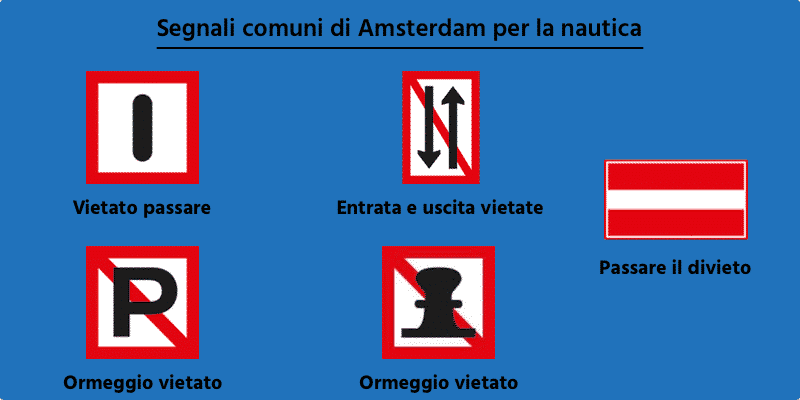 segni di navigazione amsterdam